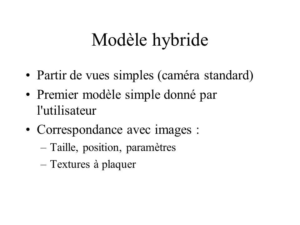 Modèle hybride Partir de vues simples (caméra standard)
