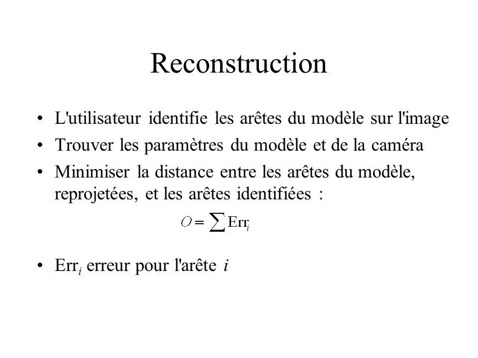 Reconstruction L utilisateur identifie les arêtes du modèle sur l image. Trouver les paramètres du modèle et de la caméra.