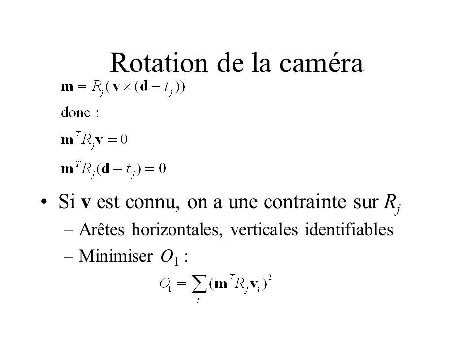 Rotation de la caméra Si v est connu, on a une contrainte sur Rj