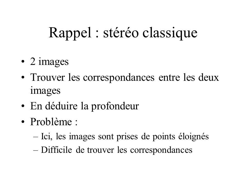 Rappel : stéréo classique