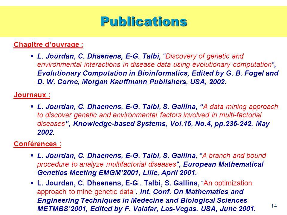 Publications Chapitre d'ouvrage :