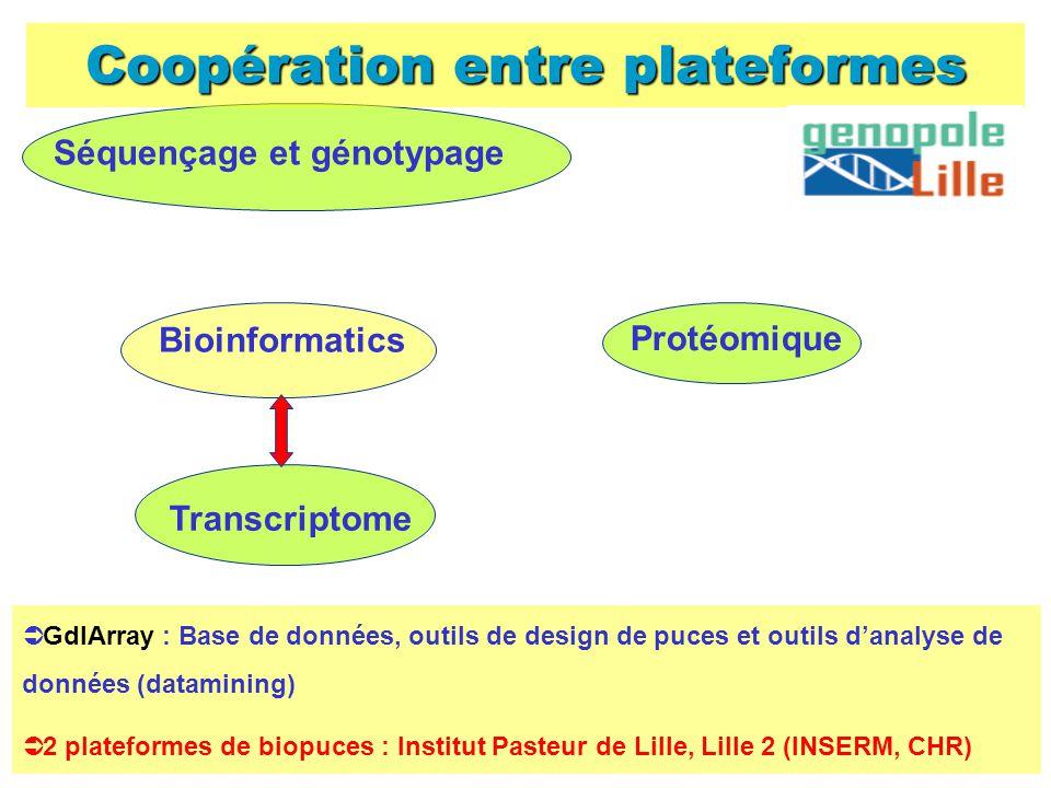 Coopération entre plateformes