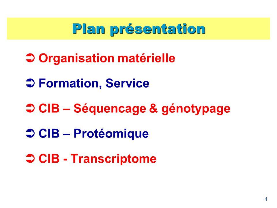 Plan présentation Organisation matérielle Formation, Service