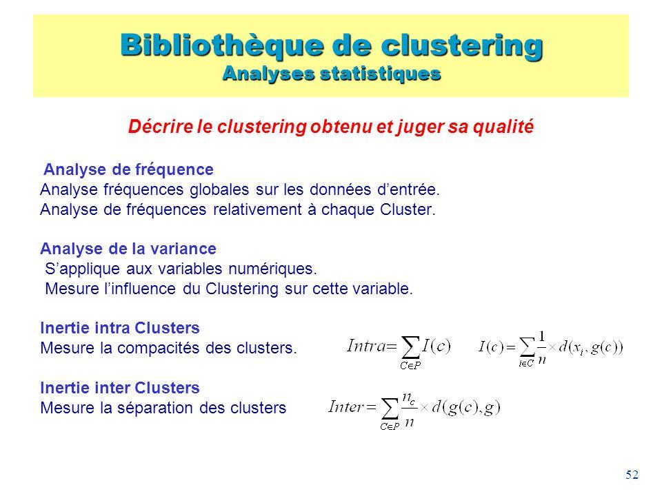 Bibliothèque de clustering Analyses statistiques
