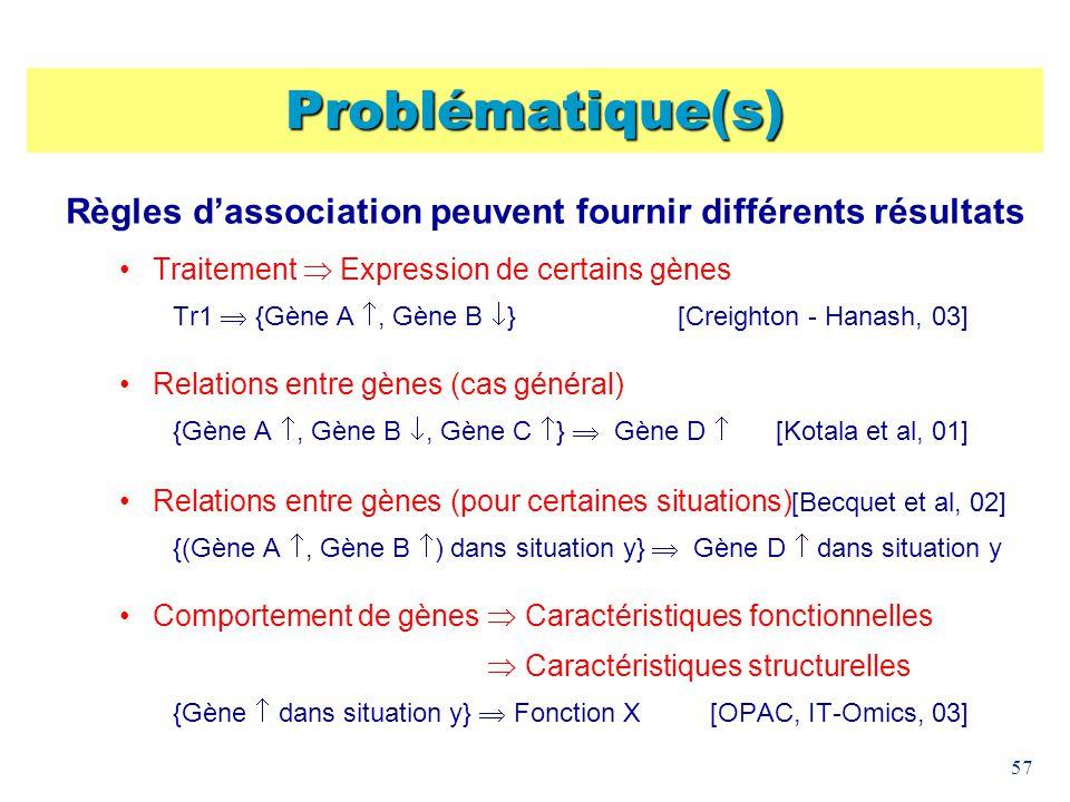 Problématique(s) Règles d'association peuvent fournir différents résultats. Traitement  Expression de certains gènes.
