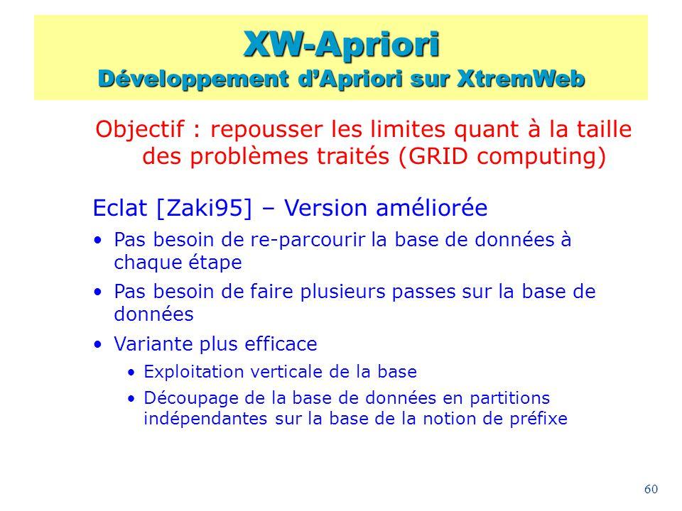 XW-Apriori Développement d'Apriori sur XtremWeb