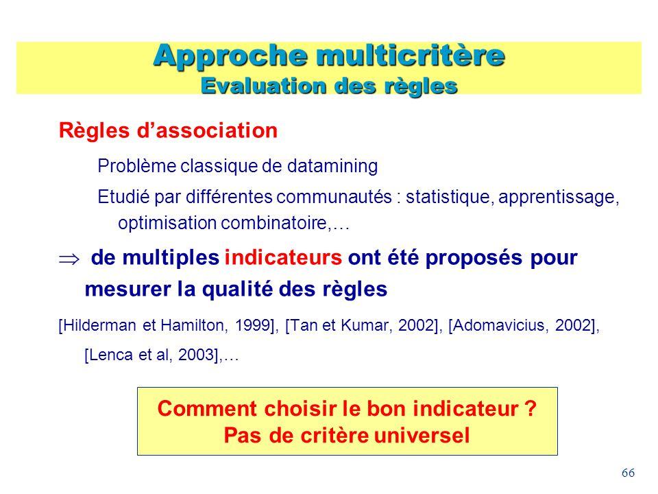 Approche multicritère Evaluation des règles