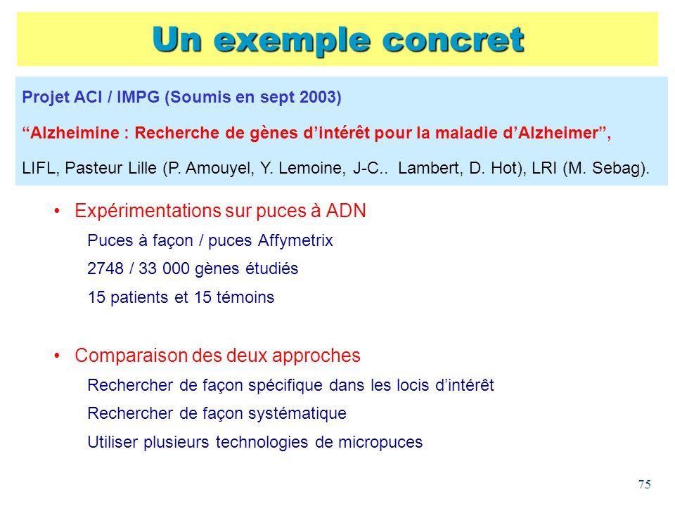 Un exemple concret Expérimentations sur puces à ADN