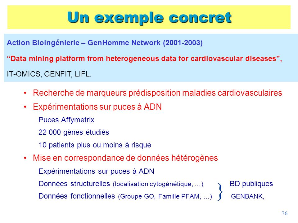 Un exemple concret Action Bioingénierie – GenHomme Network (2001-2003) Data mining platform from heterogeneous data for cardiovascular diseases ,