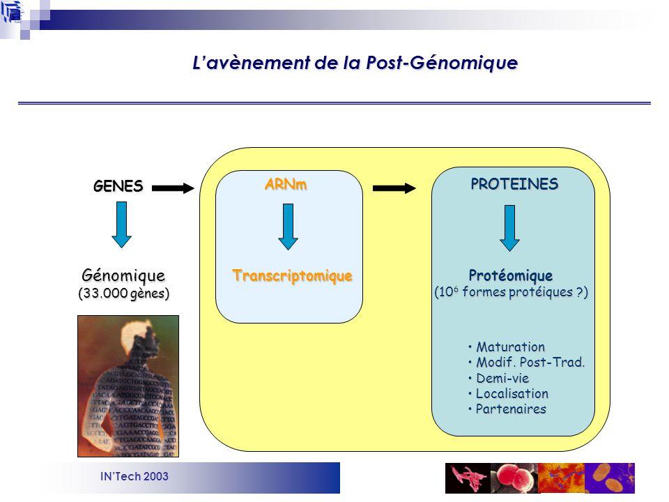 L'avènement de la Post-Génomique
