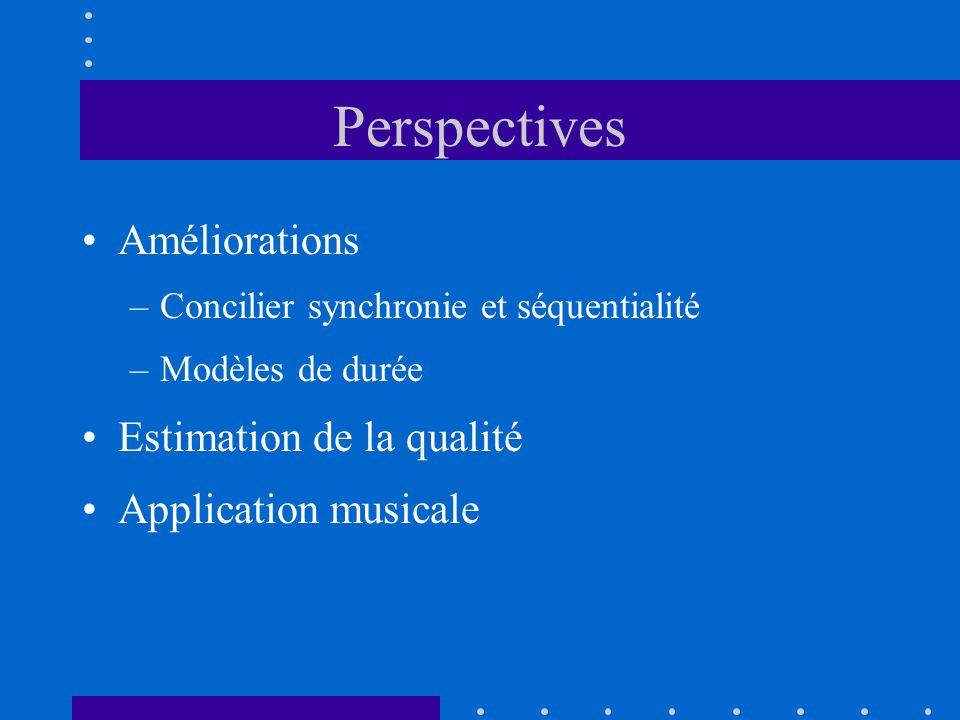 Perspectives Améliorations Estimation de la qualité