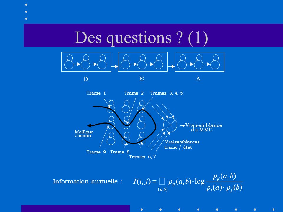 Des questions (1) å × = log p I Information mutuelle : D E A