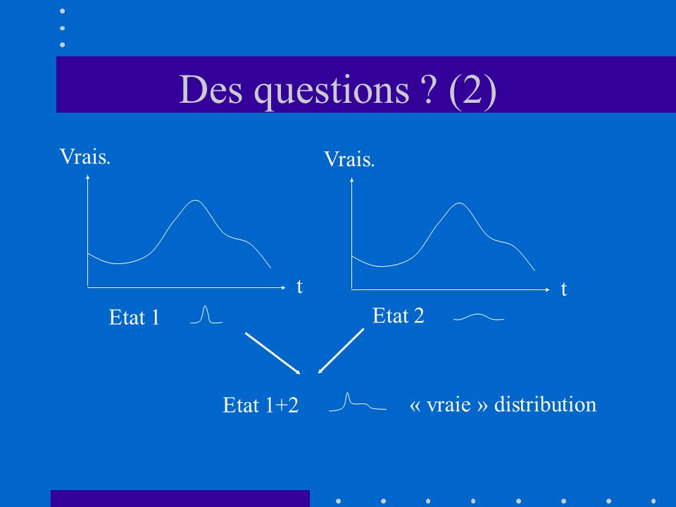 Des questions (2) Vrais. t Etat 1 Etat 2 Etat 1+2