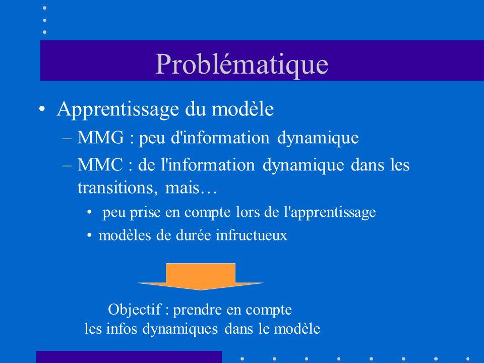 Objectif : prendre en compte les infos dynamiques dans le modèle