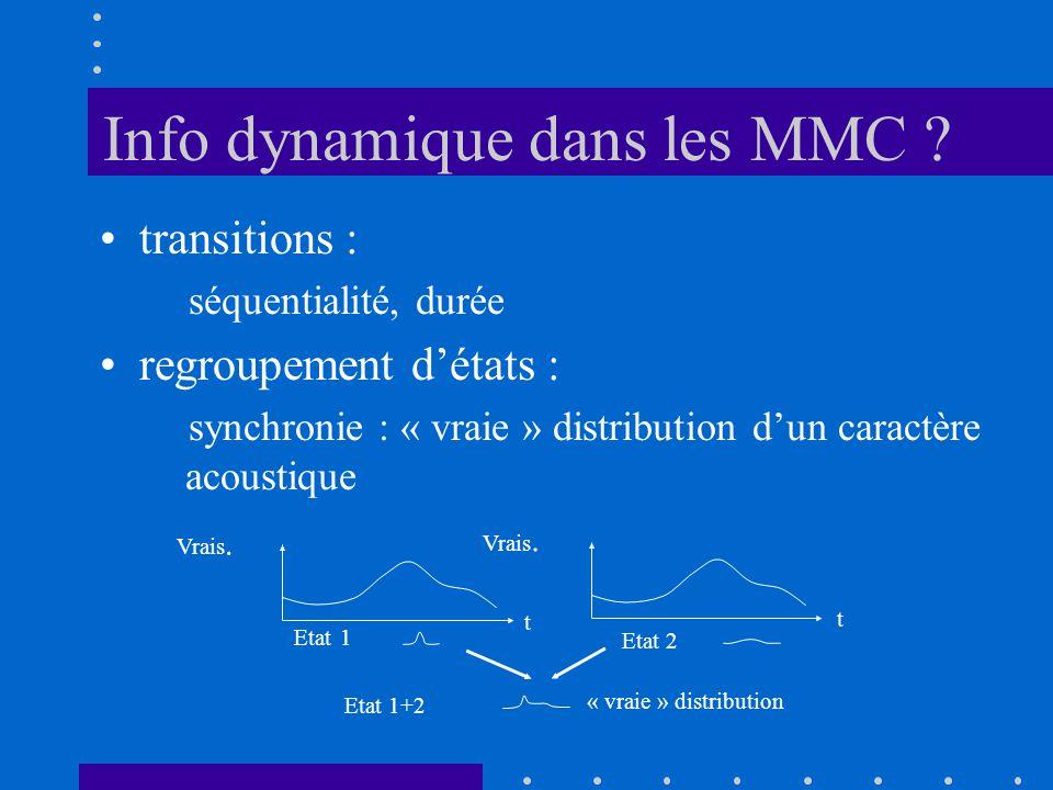 Info dynamique dans les MMC