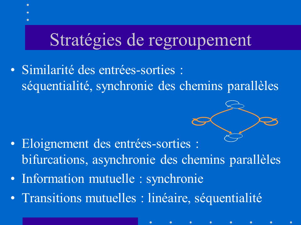 Stratégies de regroupement