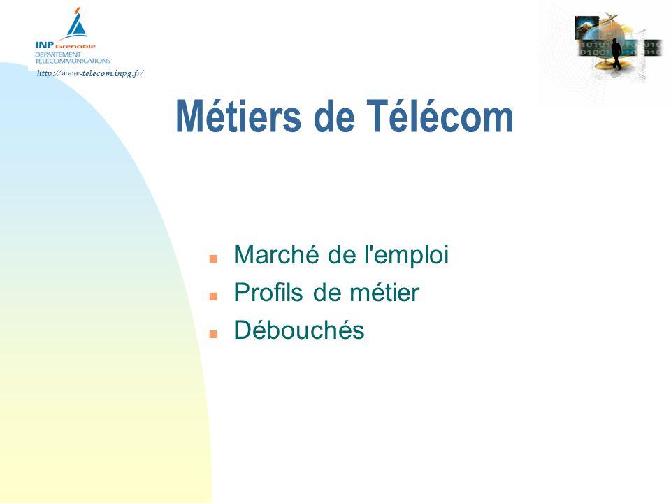 Métiers de Télécom Marché de l emploi Profils de métier Débouchés