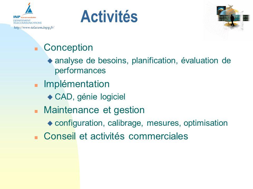 Activités Conception Implémentation Maintenance et gestion