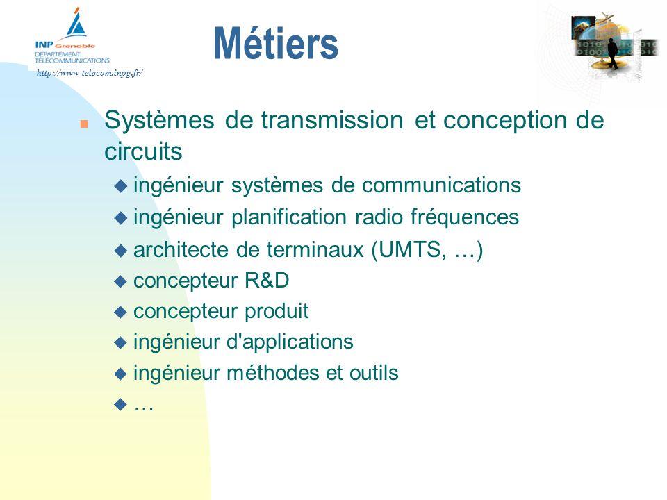 Métiers Systèmes de transmission et conception de circuits