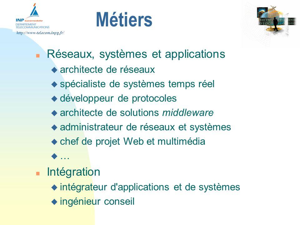 Métiers Réseaux, systèmes et applications Intégration