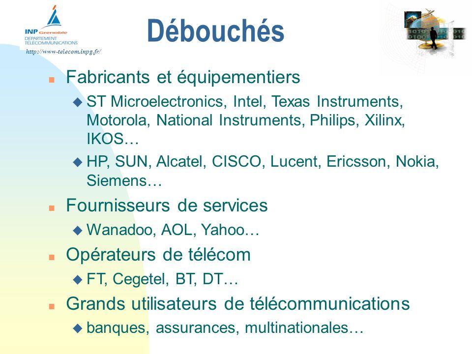 Débouchés Fabricants et équipementiers Fournisseurs de services