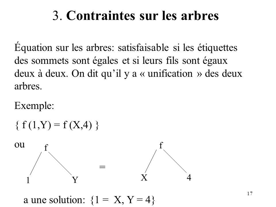 3. Contraintes sur les arbres