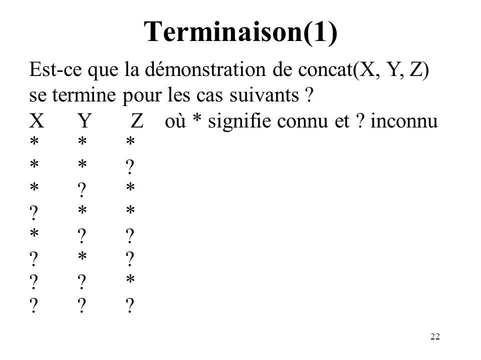 Terminaison(1) Est-ce que la démonstration de concat(X, Y, Z)