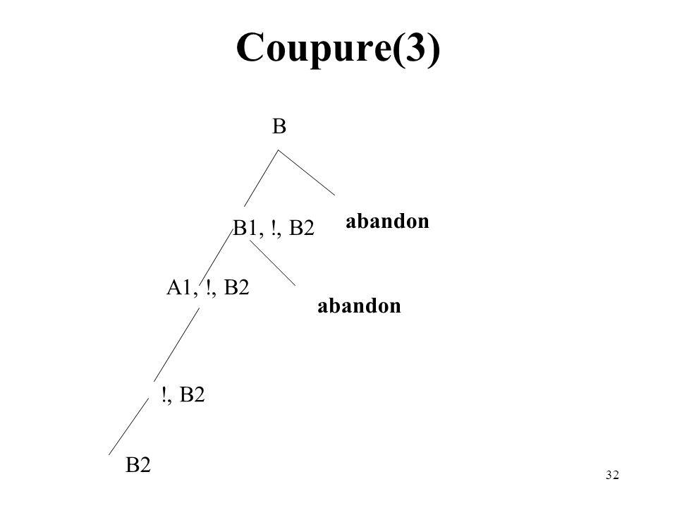 Coupure(3) B abandon B1, !, B2 A1, !, B2 abandon !, B2 B2