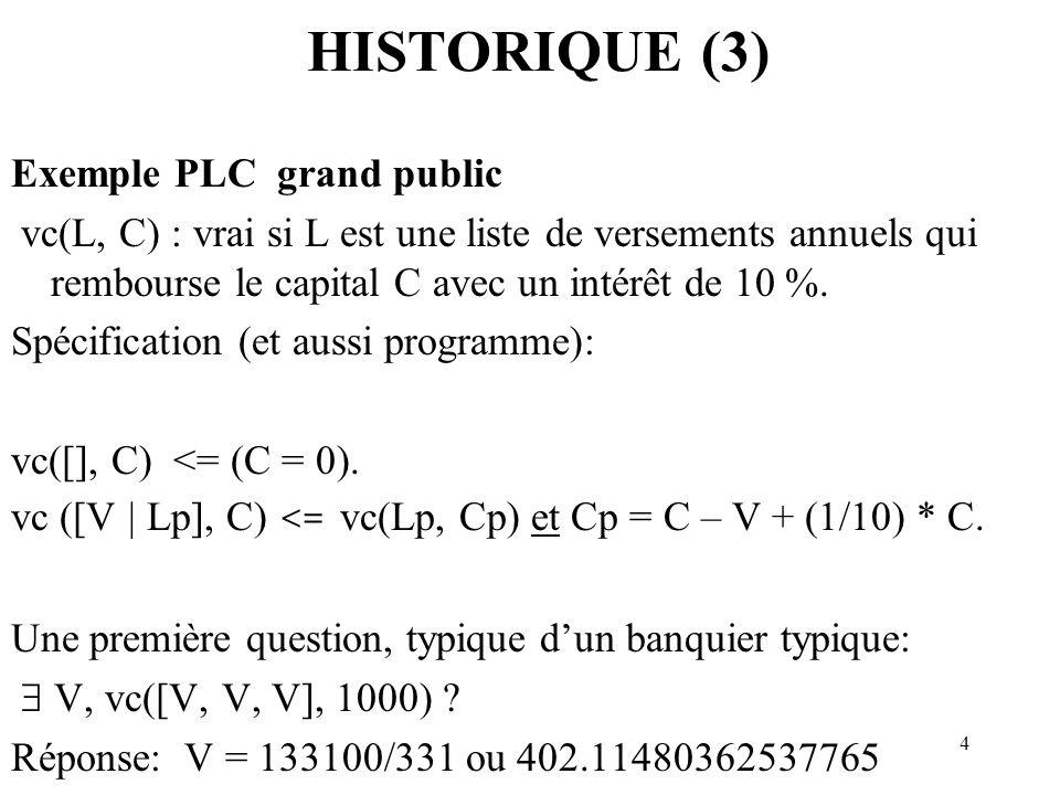HISTORIQUE (3) Exemple PLC grand public
