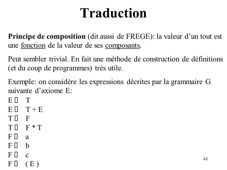 Traduction Principe de composition (dit aussi de FREGE): la valeur d'un tout est une fonction de la valeur de ses composants.