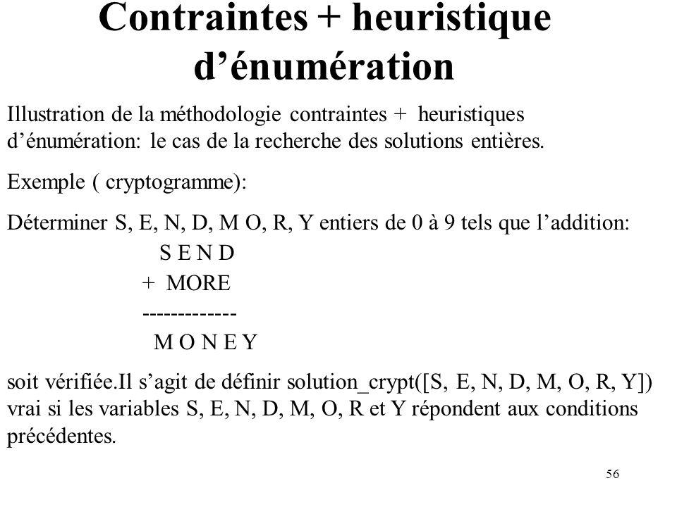 Contraintes + heuristique d'énumération