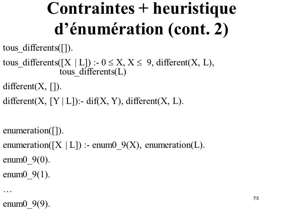 Contraintes + heuristique d'énumération (cont. 2)