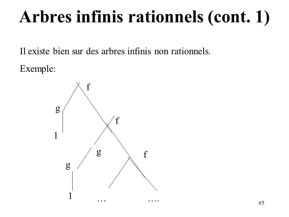 Arbres infinis rationnels (cont. 1)