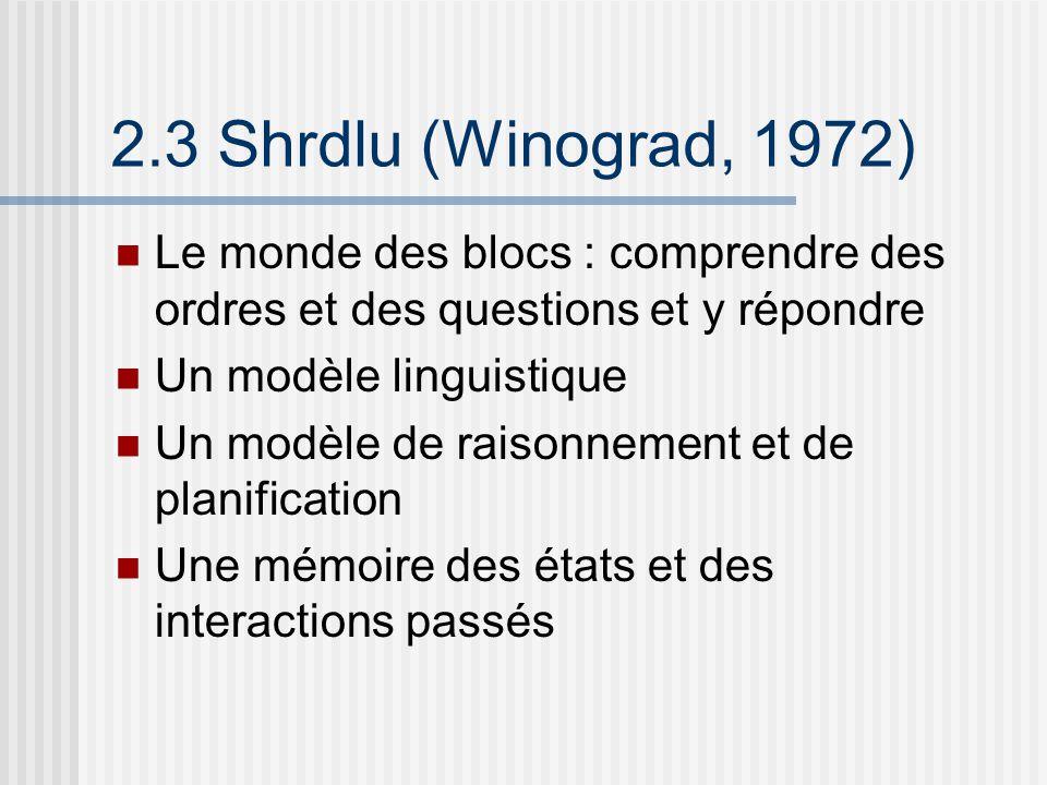 2.3 Shrdlu (Winograd, 1972) Le monde des blocs : comprendre des ordres et des questions et y répondre.