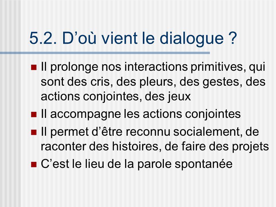 5.2. D'où vient le dialogue Il prolonge nos interactions primitives, qui sont des cris, des pleurs, des gestes, des actions conjointes, des jeux.