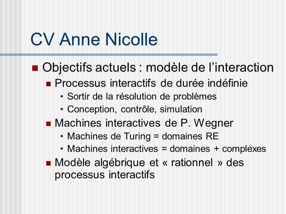 CV Anne Nicolle Objectifs actuels : modèle de l'interaction