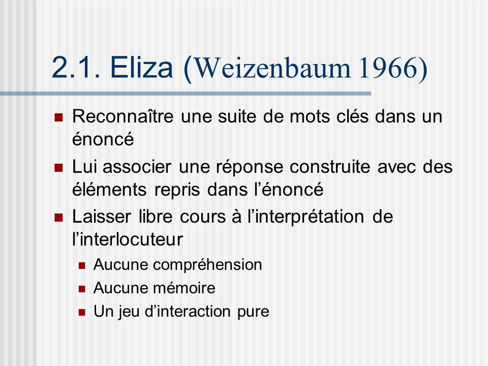 2.1. Eliza (Weizenbaum 1966) Reconnaître une suite de mots clés dans un énoncé.