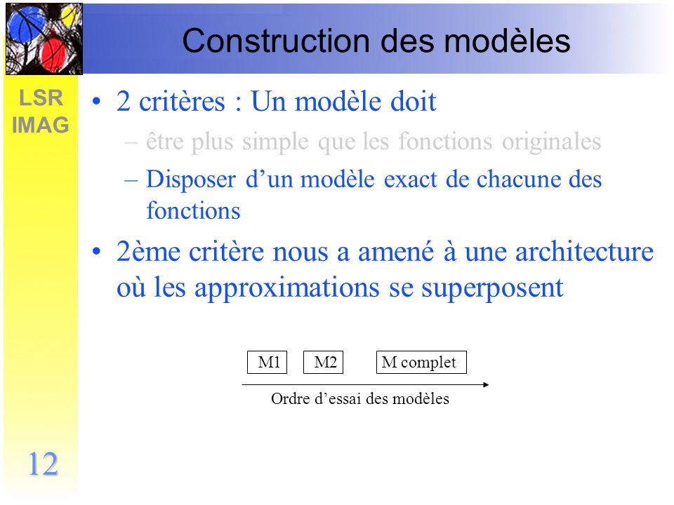 Construction des modèles