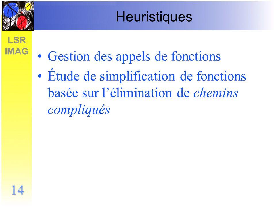 Heuristiques Gestion des appels de fonctions.