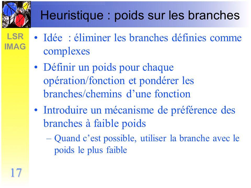 Heuristique : poids sur les branches
