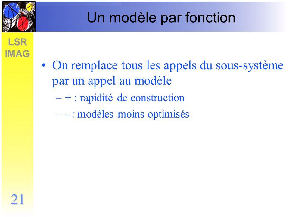 Un modèle par fonction On remplace tous les appels du sous-système par un appel au modèle. + : rapidité de construction.