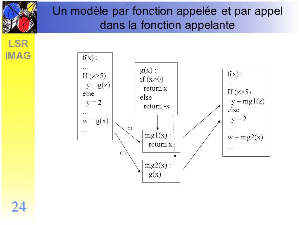 Un modèle par fonction appelée et par appel dans la fonction appelante