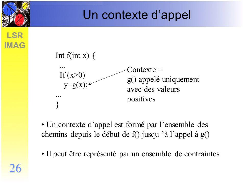 Un contexte d'appel Int f(int x) { ... If (x>0) y=g(x); Contexte =