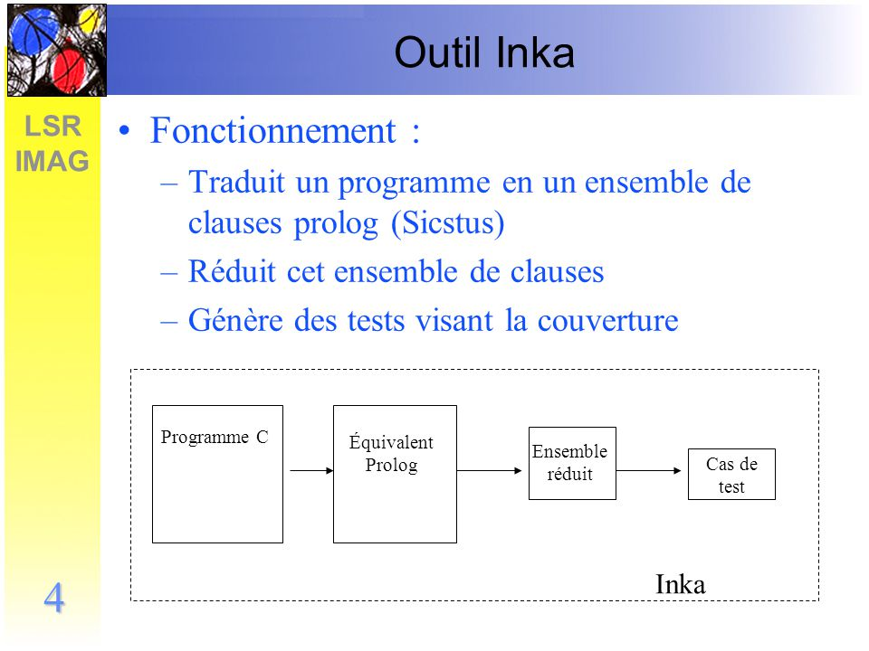Outil Inka Fonctionnement :
