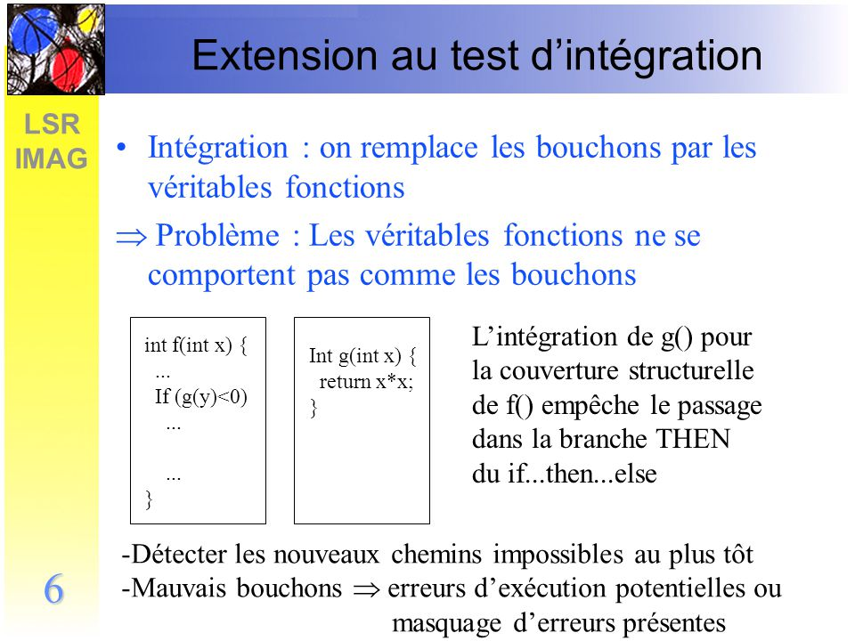 Extension au test d'intégration