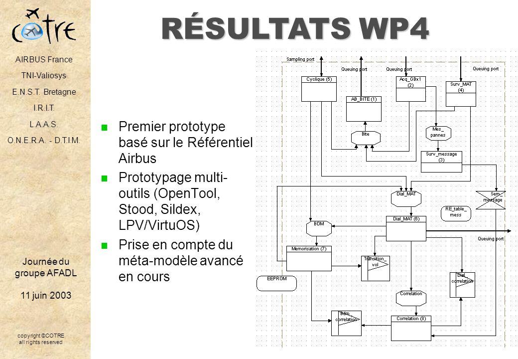 RÉSULTATS WP4 Premier prototype basé sur le Référentiel Airbus