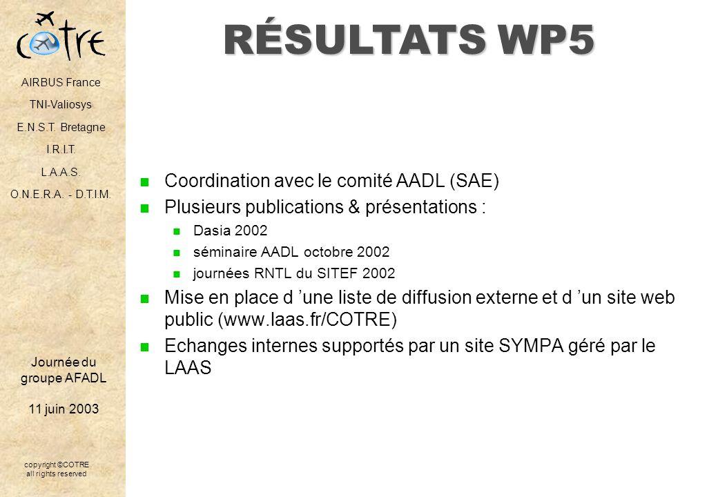 RÉSULTATS WP5 Coordination avec le comité AADL (SAE)
