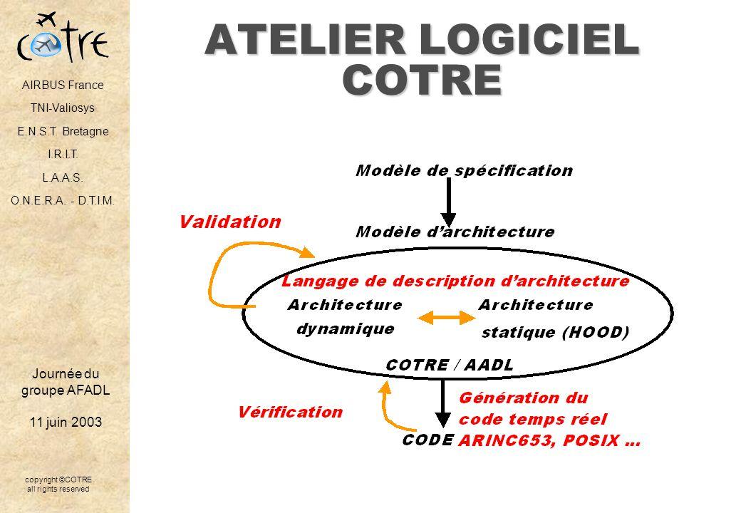 ATELIER LOGICIEL COTRE