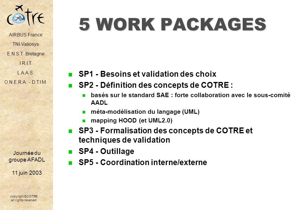 5 WORK PACKAGES SP1 - Besoins et validation des choix
