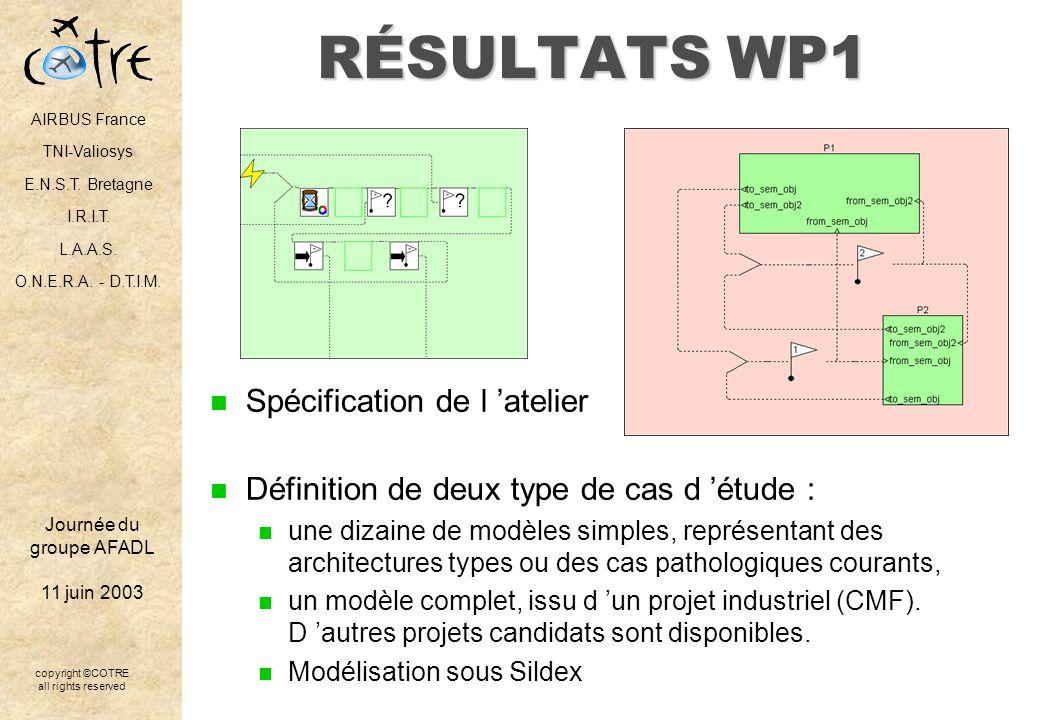 RÉSULTATS WP1 Spécification de l 'atelier